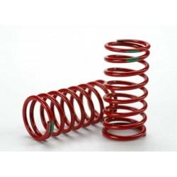 Fuzete rosii (2 buc) din aluminiu si rulmenti 5x11mm (4 buc)